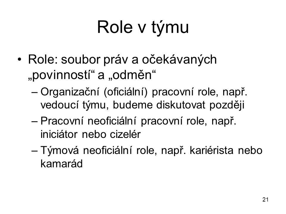 """21 Role v týmu Role: soubor práv a očekávaných """"povinností"""" a """"odměn"""" –Organizační (oficiální) pracovní role, např. vedoucí týmu, budeme diskutovat po"""
