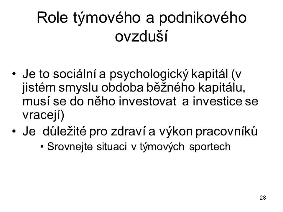 28 Role týmového a podnikového ovzduší Je to sociální a psychologický kapitál (v jistém smyslu obdoba běžného kapitálu, musí se do něho investovat a i