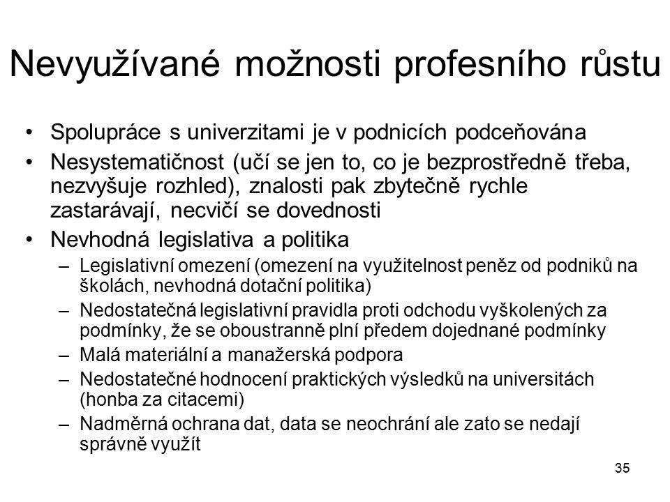 35 Nevyužívané možnosti profesního růstu Spolupráce s univerzitami je v podnicích podceňována Nesystematičnost (učí se jen to, co je bezprostředně tře