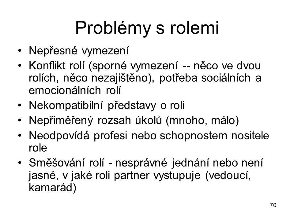 70 Problémy s rolemi Nepřesné vymezení Konflikt rolí (sporné vymezení -- něco ve dvou rolích, něco nezajištěno), potřeba sociálních a emocionálních ro