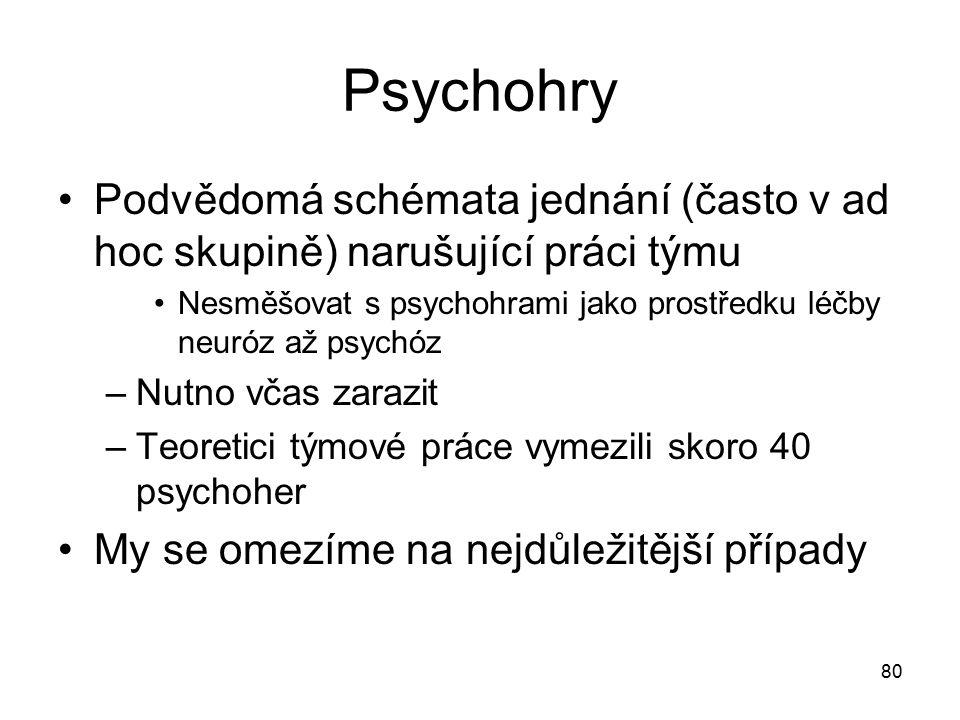 80 Psychohry Podvědomá schémata jednání (často v ad hoc skupině) narušující práci týmu Nesměšovat s psychohrami jako prostředku léčby neuróz až psychó
