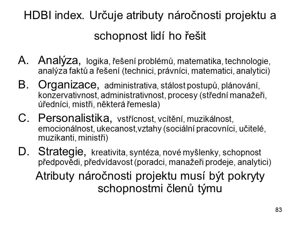 83 HDBI index. Určuje atributy náročnosti projektu a schopnost lidí ho řešit A.Analýza, logika, řešení problémů, matematika, technologie, analýza fakt