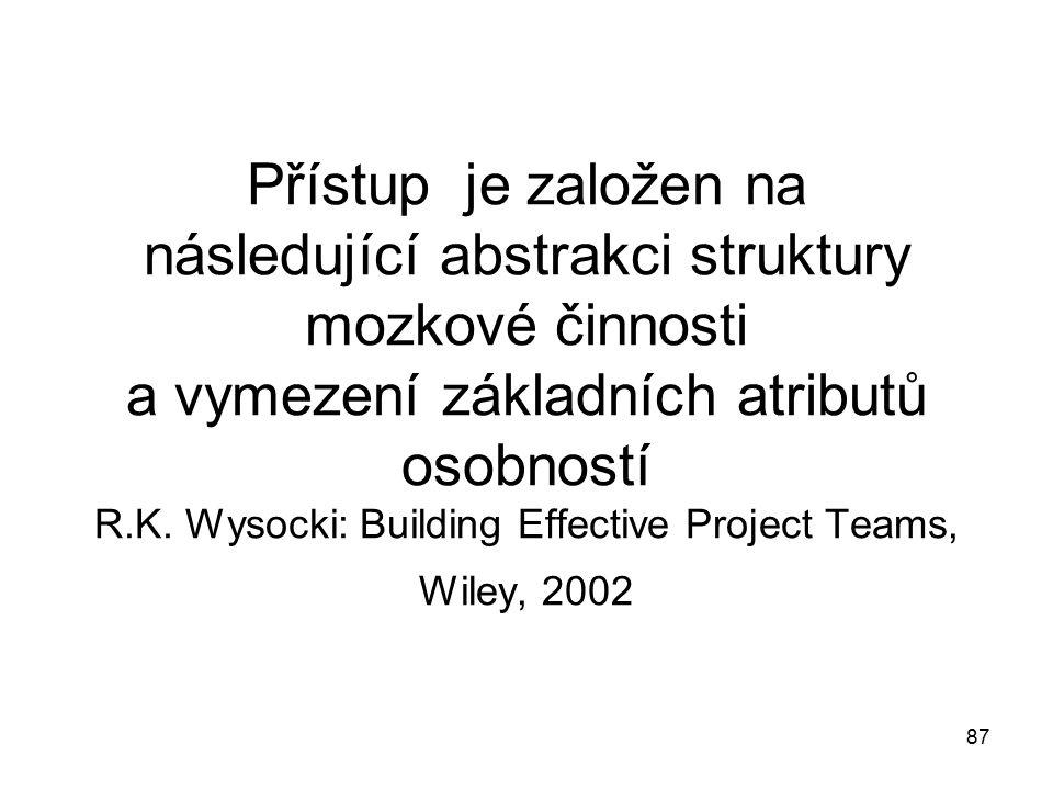 87 Přístup je založen na následující abstrakci struktury mozkové činnosti a vymezení základních atributů osobností R.K. Wysocki: Building Effective Pr
