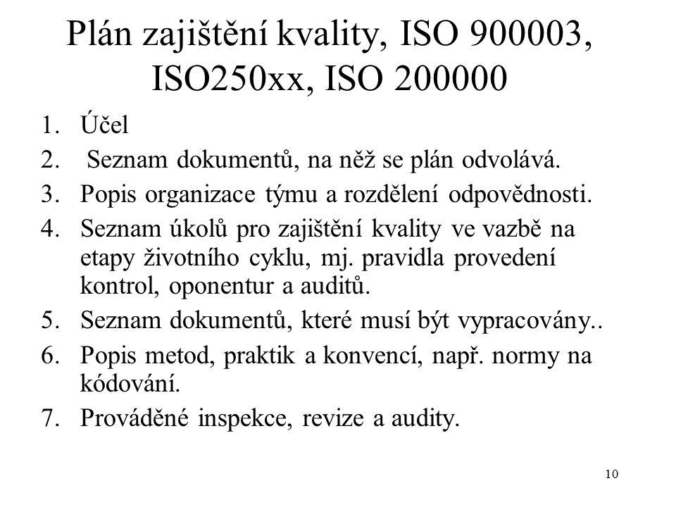 10 Plán zajištění kvality, ISO 900003, ISO250xx, ISO 200000 1.Účel 2.