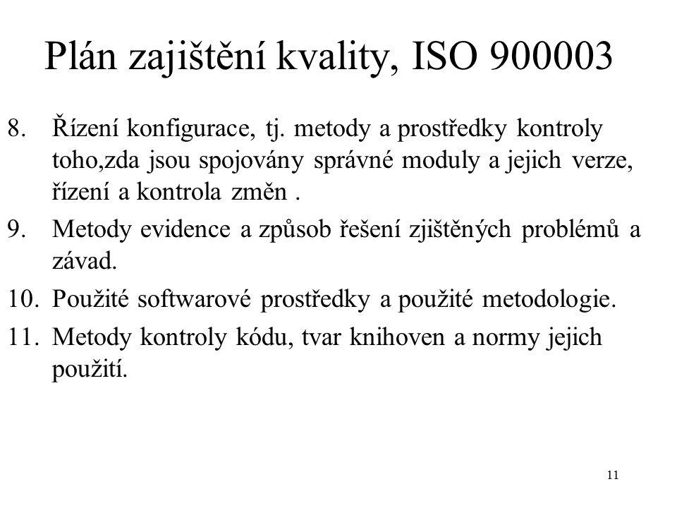 11 Plán zajištění kvality, ISO 900003 8.Řízení konfigurace, tj.