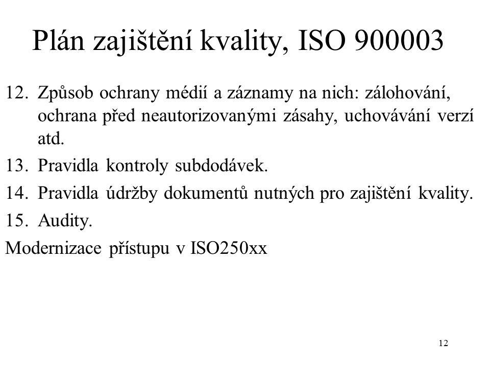 12 Plán zajištění kvality, ISO 900003 12.Způsob ochrany médií a záznamy na nich: zálohování, ochrana před neautorizovanými zásahy, uchovávání verzí atd.