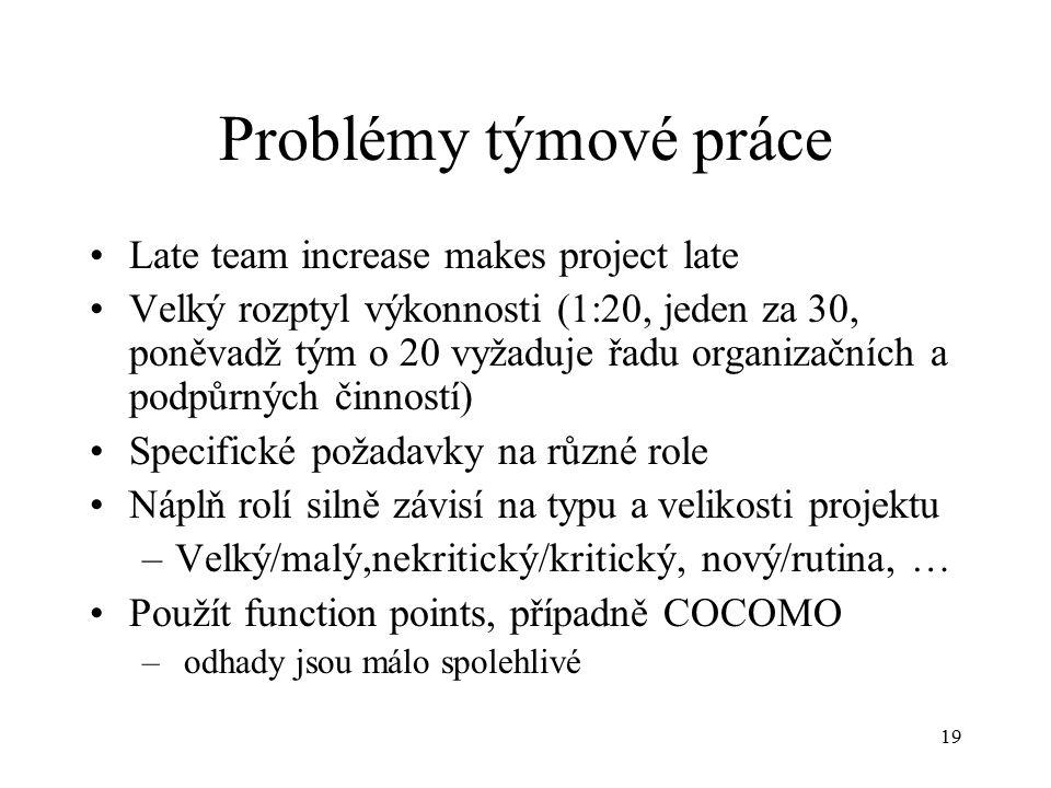 19 Problémy týmové práce Late team increase makes project late Velký rozptyl výkonnosti (1:20, jeden za 30, poněvadž tým o 20 vyžaduje řadu organizačních a podpůrných činností) Specifické požadavky na různé role Náplň rolí silně závisí na typu a velikosti projektu –Velký/malý,nekritický/kritický, nový/rutina, … Použít function points, případně COCOMO – odhady jsou málo spolehlivé