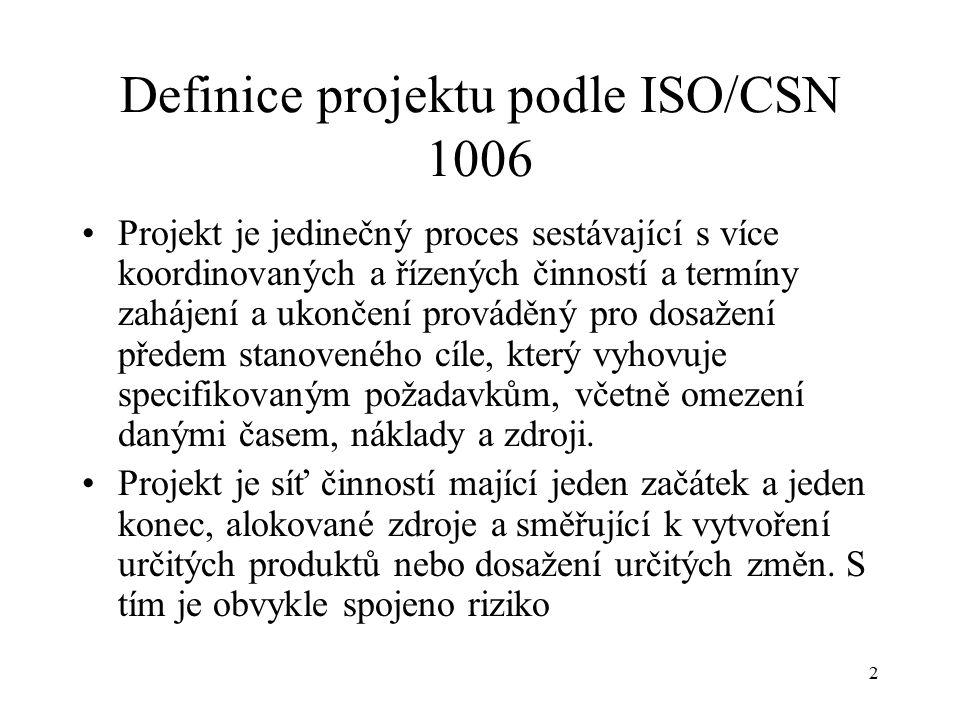 2 Definice projektu podle ISO/CSN 1006 Projekt je jedinečný proces sestávající s více koordinovaných a řízených činností a termíny zahájení a ukončení prováděný pro dosažení předem stanoveného cíle, který vyhovuje specifikovaným požadavkům, včetně omezení danými časem, náklady a zdroji.
