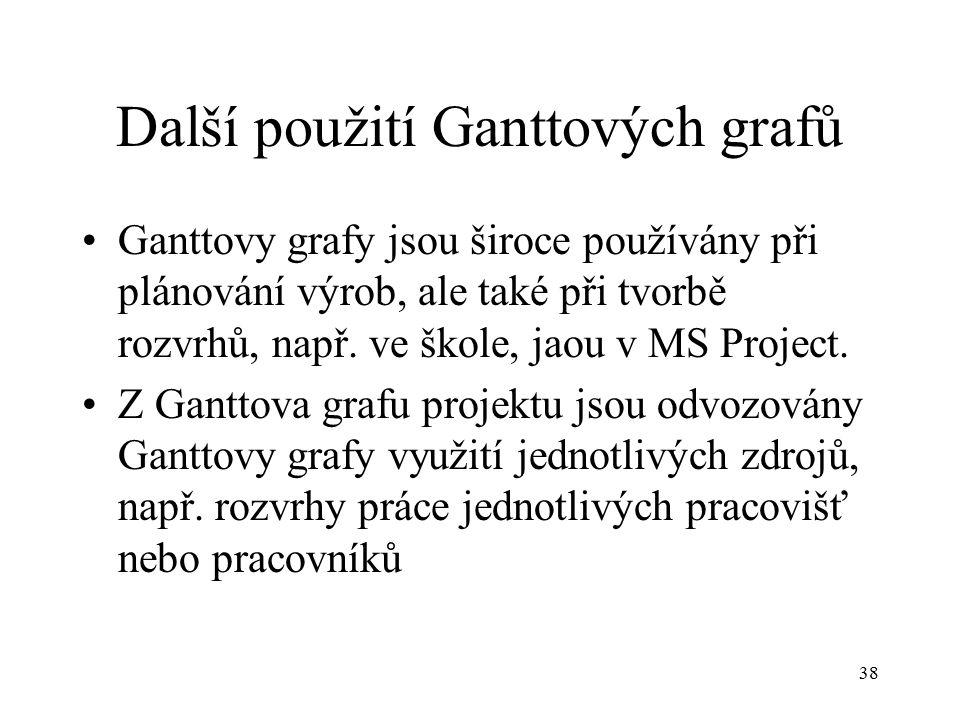 38 Další použití Ganttových grafů Ganttovy grafy jsou široce používány při plánování výrob, ale také při tvorbě rozvrhů, např.