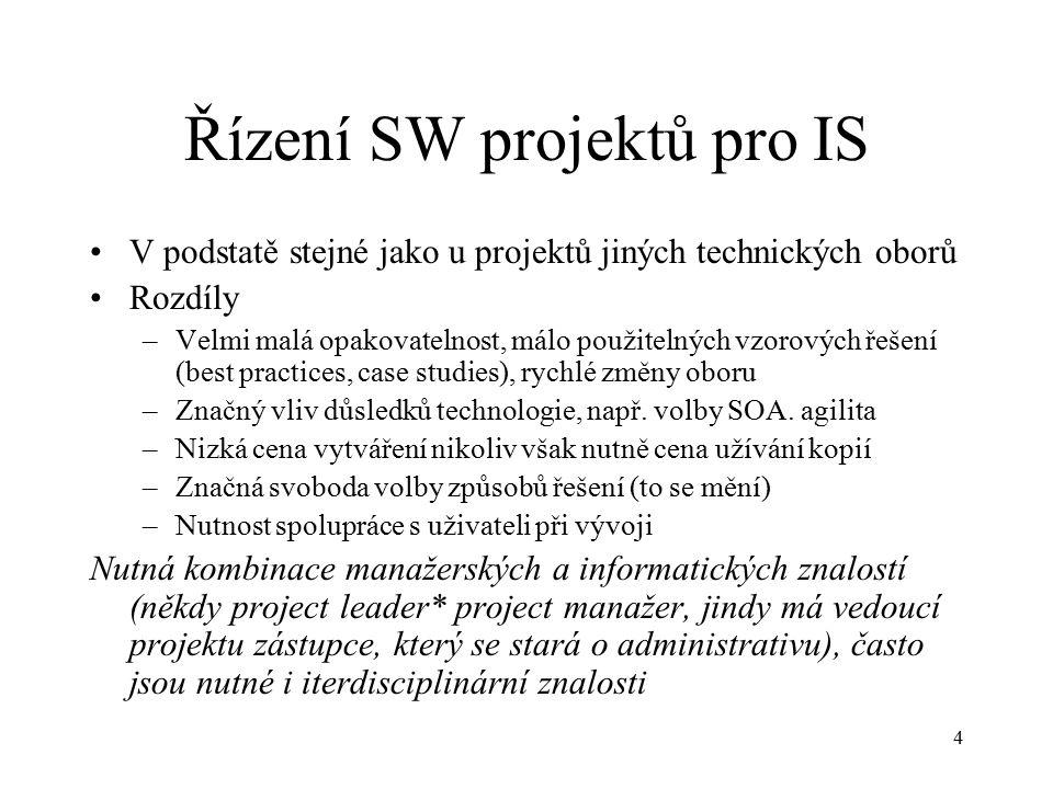4 Řízení SW projektů pro IS V podstatě stejné jako u projektů jiných technických oborů Rozdíly –Velmi malá opakovatelnost, málo použitelných vzorových řešení (best practices, case studies), rychlé změny oboru –Značný vliv důsledků technologie, např.