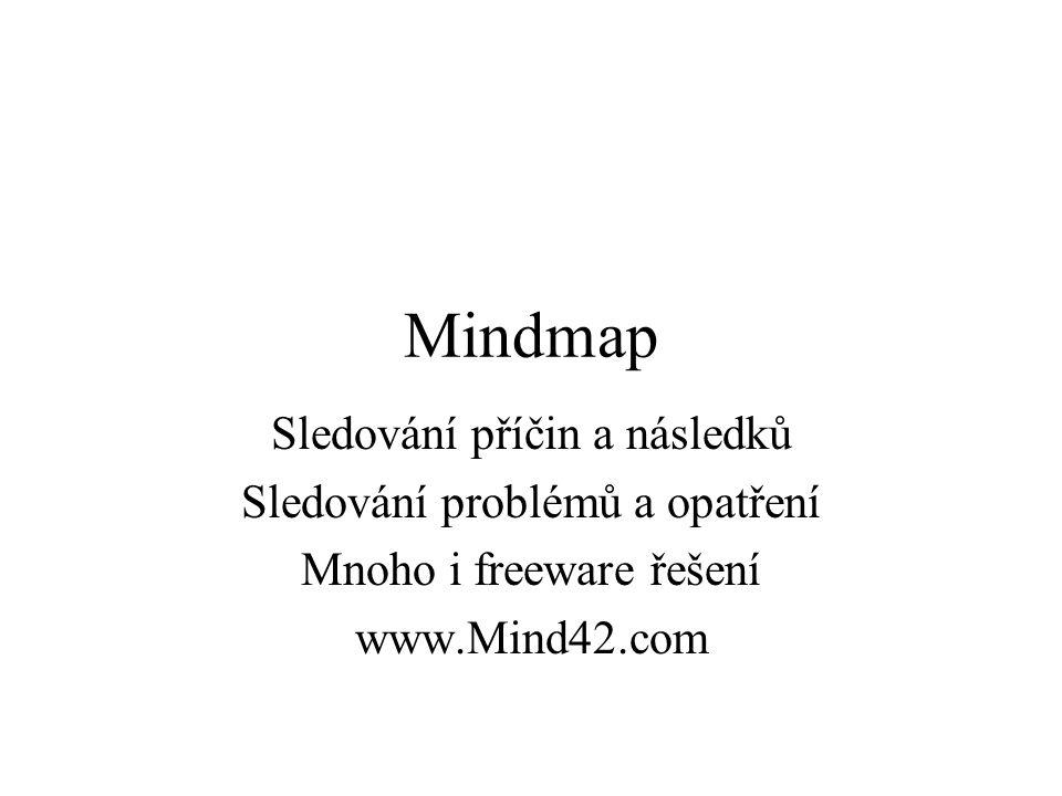 Mindmap Sledování příčin a následků Sledování problémů a opatření Mnoho i freeware řešení www.Mind42.com