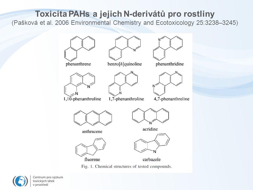 Toxicita PAHs a jejich N-derivátů pro rostliny (Pašková et al.