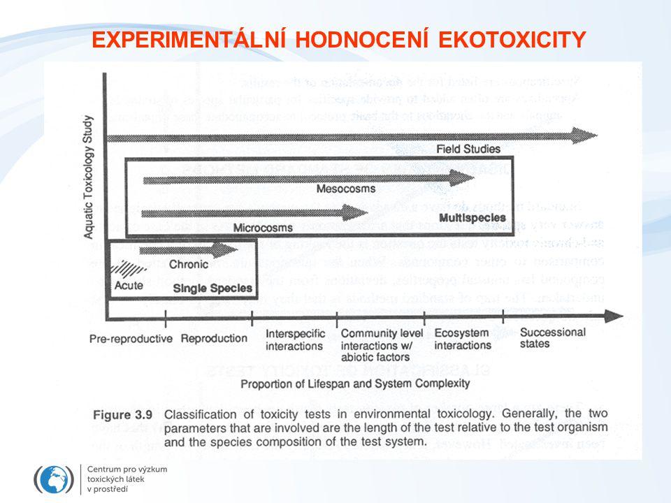 EXPERIMENTÁLNÍ HODNOCENÍ EKOTOXICITY