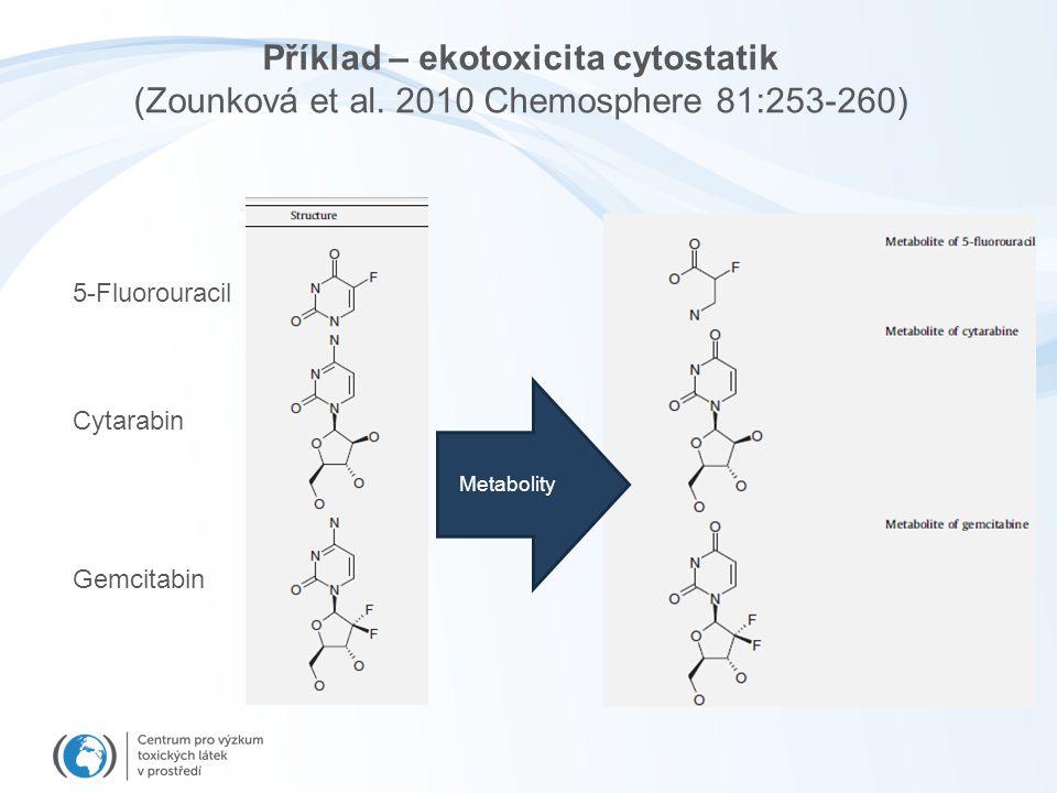 Příklad – ekotoxicita cytostatik (Zounková et al.