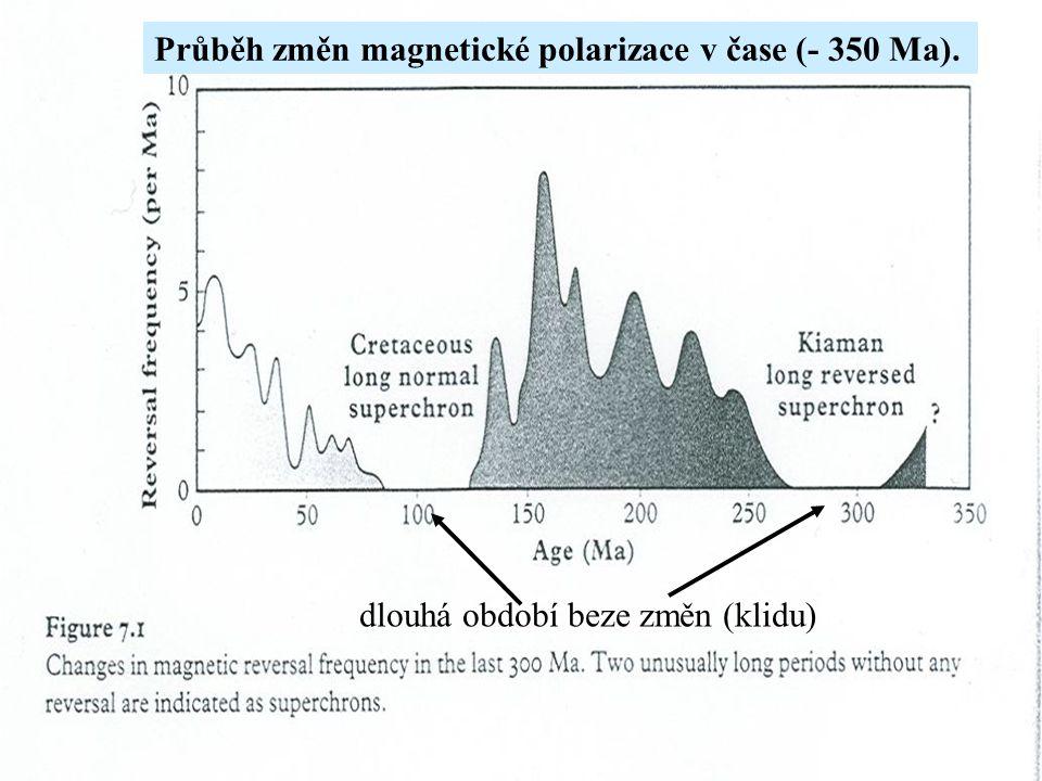 Průběh změn magnetické polarizace v čase (- 350 Ma). dlouhá období beze změn (klidu)