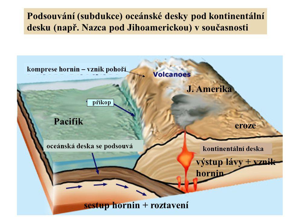 Podsouvání (subdukce) oceánské desky pod kontinentální desku (např. Nazca pod Jihoamerickou) v současnosti Pacifik J. Amerika sestup hornin + roztaven