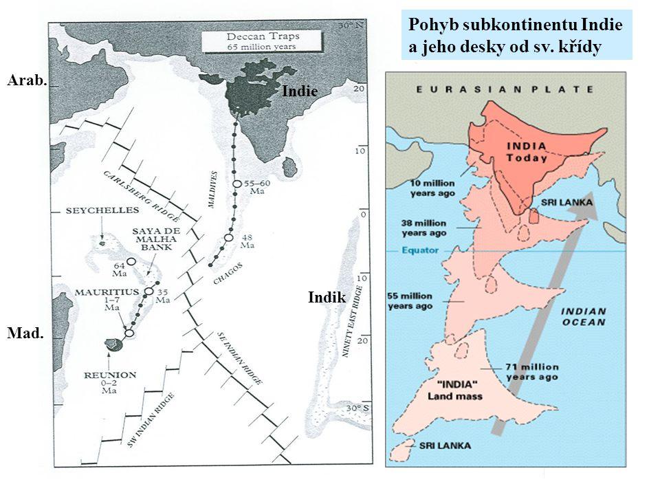 Mad. Arab. Indie Indik Pohyb subkontinentu Indie a jeho desky od sv. křídy