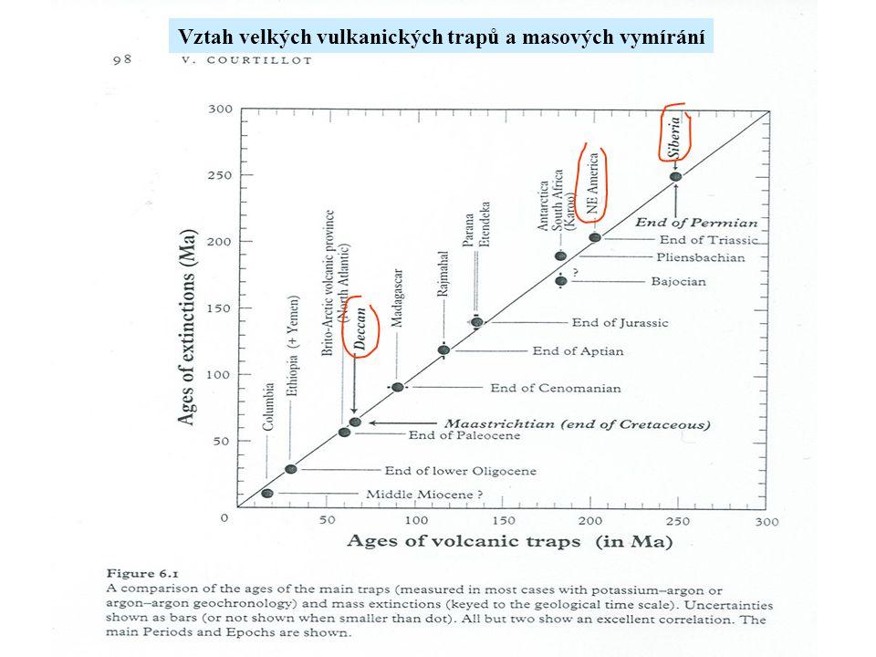 Vztah velkých vulkanických trapů a masových vymírání