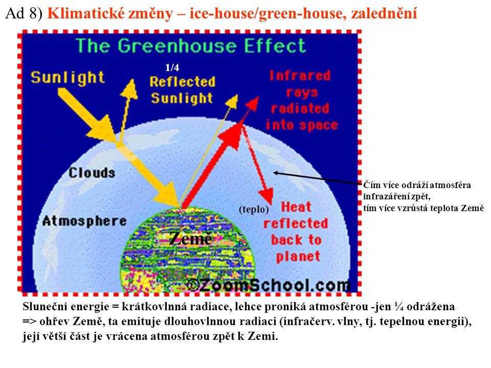 Ad 8) Klimatické změny – ice-house/green-house, zalednění 1/4 (teplo) Čím více odráží atmosféra infrazáření zpět, tím více vzrůstá teplota Země Sluneč