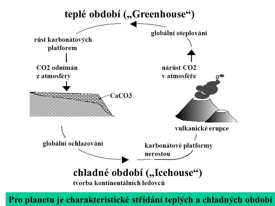 """chladné období (""""Icehouse ) tvorba kontinentálních ledovců globální ochlazování karbonátové platformy nerostou vulkanické erupce nárůst CO2 v atmosféře globální oteplování teplé období (""""Greenhouse ) růst karbonátových platforem CO2 odnímán z atmosféry CaCO3 Pro planetu je charakteristické střídání teplých a chladných období"""