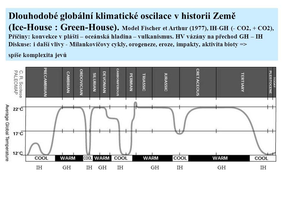 IHGHIHGHIHGHIHGHIH Dlouhodobé globální klimatické oscilace v historii Země (Ice-House : Green-House). Model Fischer et Arthur (1977), IH-GH (- CO2, +
