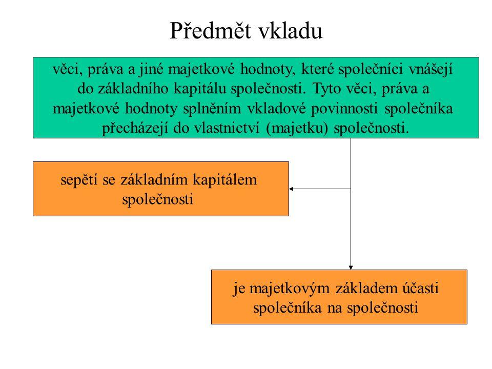 Předmět vkladu věci, práva a jiné majetkové hodnoty, které společníci vnášejí do základního kapitálu společnosti. Tyto věci, práva a majetkové hodnoty