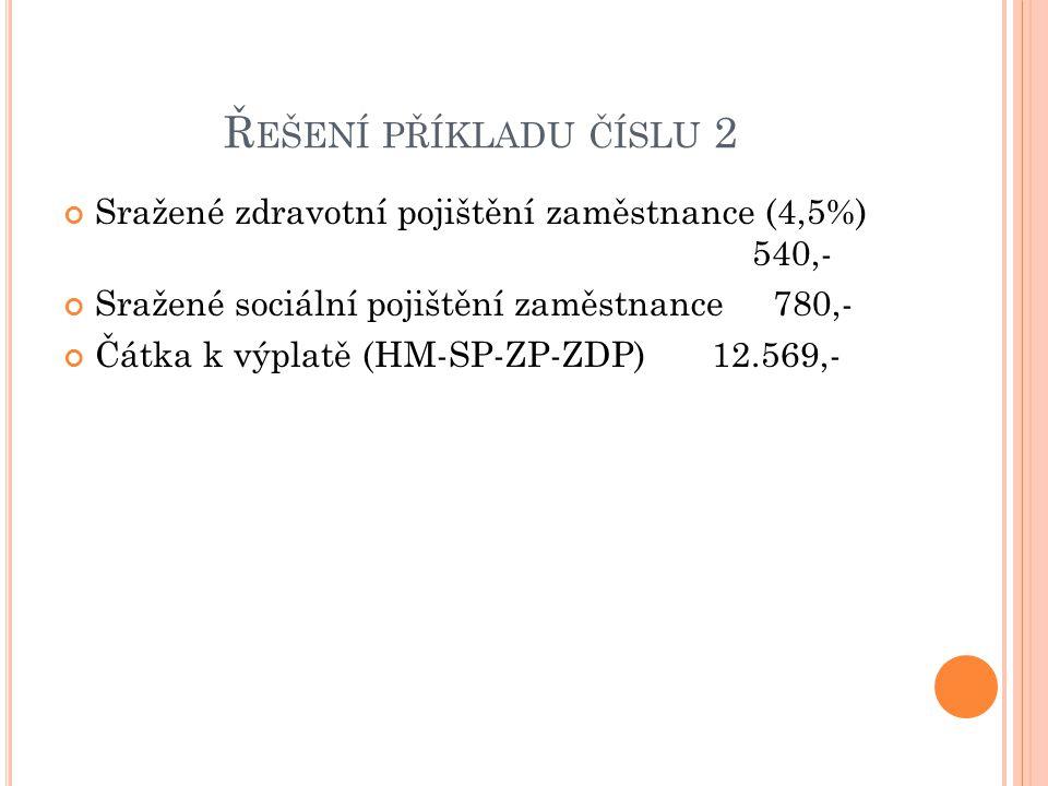 Ř EŠENÍ PŘÍKLADU ČÍSLU 2 Sražené zdravotní pojištění zaměstnance (4,5%) 540,- Sražené sociální pojištění zaměstnance 780,- Čátka k výplatě (HM-SP-ZP-Z