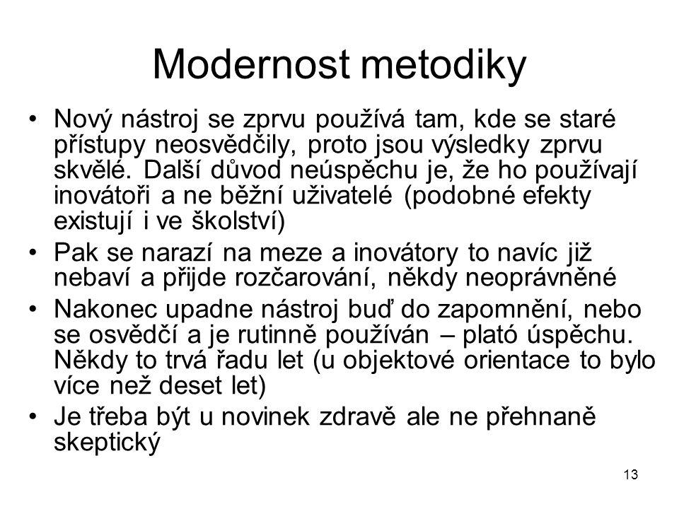 13 Modernost metodiky Nový nástroj se zprvu používá tam, kde se staré přístupy neosvědčily, proto jsou výsledky zprvu skvělé. Další důvod neúspěchu je