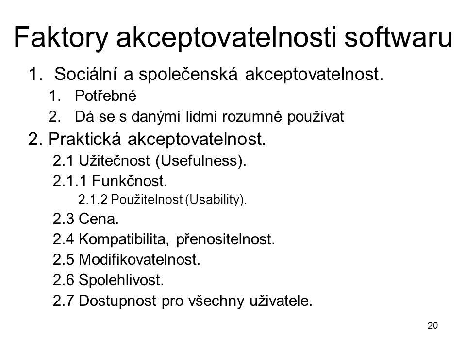 20 Faktory akceptovatelnosti softwaru 1.Sociální a společenská akceptovatelnost. 1.Potřebné 2.Dá se s danými lidmi rozumně používat 2. Praktická akcep