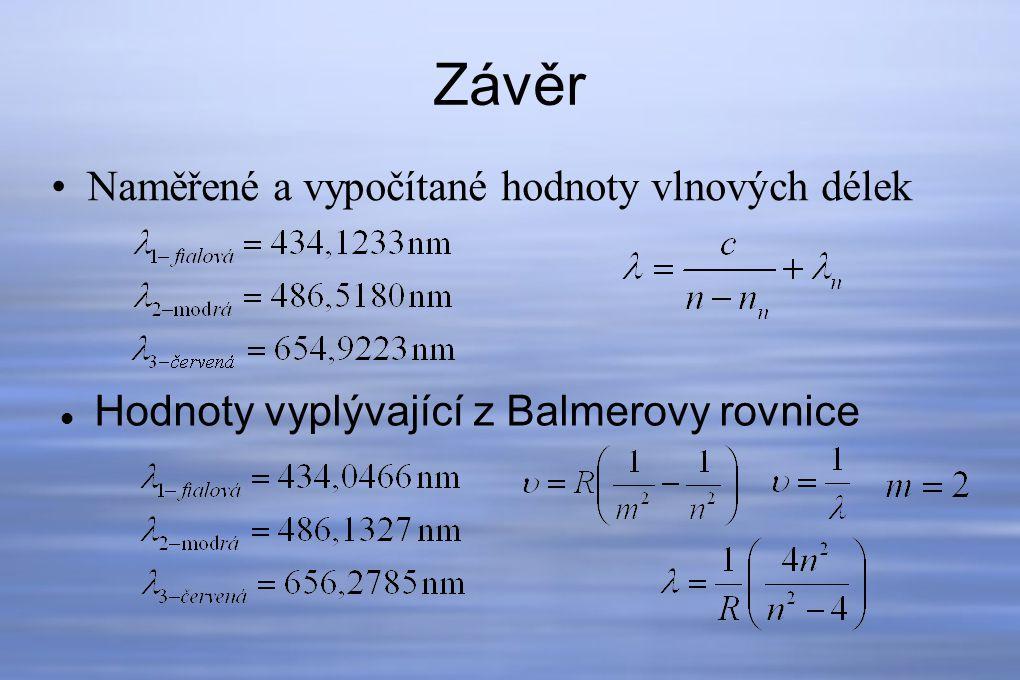 Závěr Naměřené a vypočítané hodnoty vlnových délek Hodnoty vyplývající z Balmerovy rovnice