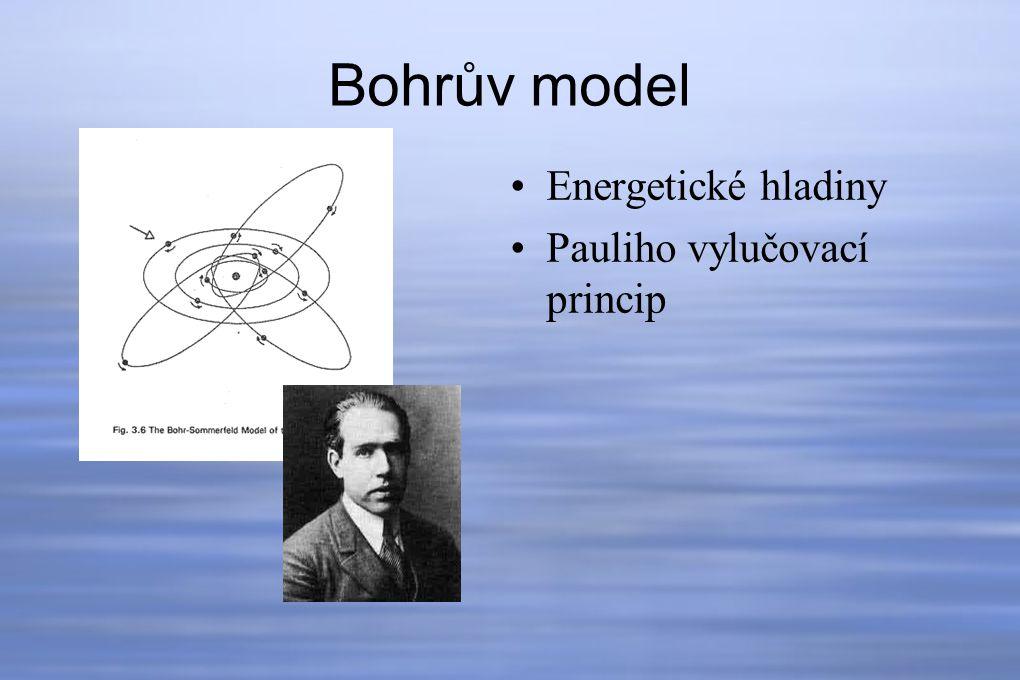 Energetické hladiny Pauliho vylučovací princip