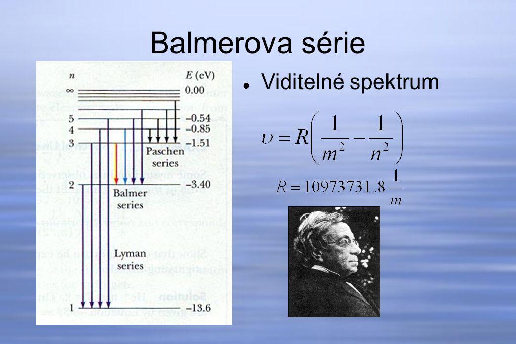 Balmerova série Viditelné spektrum