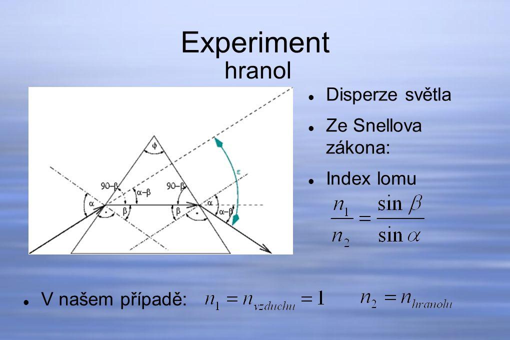 Experiment Disperze světla Ze Snellova zákona: Index lomu hranol V našem případě:
