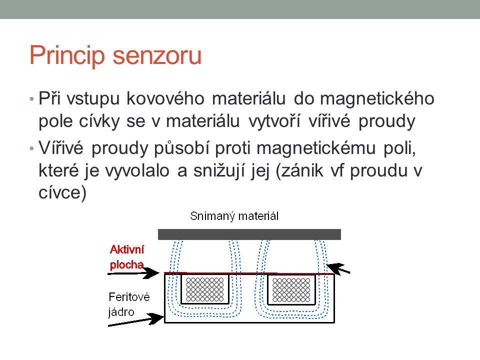 Princip senzoru Při vstupu kovového materiálu do magnetického pole cívky se v materiálu vytvoří vířivé proudy Vířivé proudy působí proti magnetickému poli, které je vyvolalo a snižují jej (zánik vf proudu v cívce)