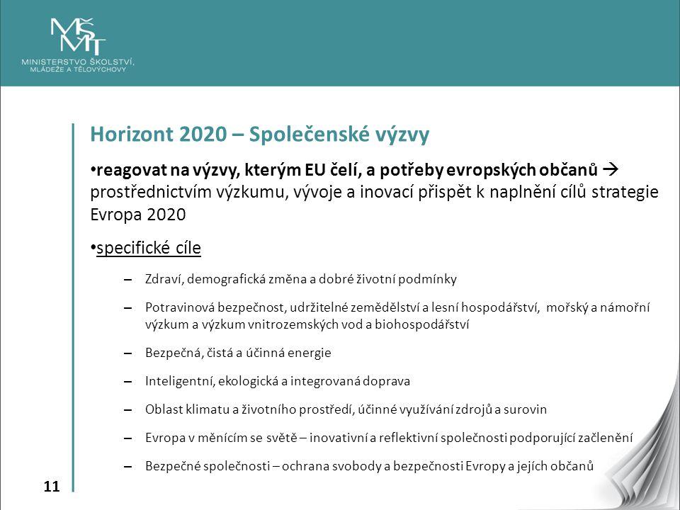 11 Horizont 2020 – Společenské výzvy reagovat na výzvy, kterým EU čelí, a potřeby evropských občanů  prostřednictvím výzkumu, vývoje a inovací přispět k naplnění cílů strategie Evropa 2020 specifické cíle – Zdraví, demografická změna a dobré životní podmínky – Potravinová bezpečnost, udržitelné zemědělství a lesní hospodářství, mořský a námořní výzkum a výzkum vnitrozemských vod a biohospodářství – Bezpečná, čistá a účinná energie – Inteligentní, ekologická a integrovaná doprava – Oblast klimatu a životního prostředí, účinné využívání zdrojů a surovin – Evropa v měnícím se světě – inovativní a reflektivní společnosti podporující začlenění – Bezpečné společnosti – ochrana svobody a bezpečnosti Evropy a jejích občanů
