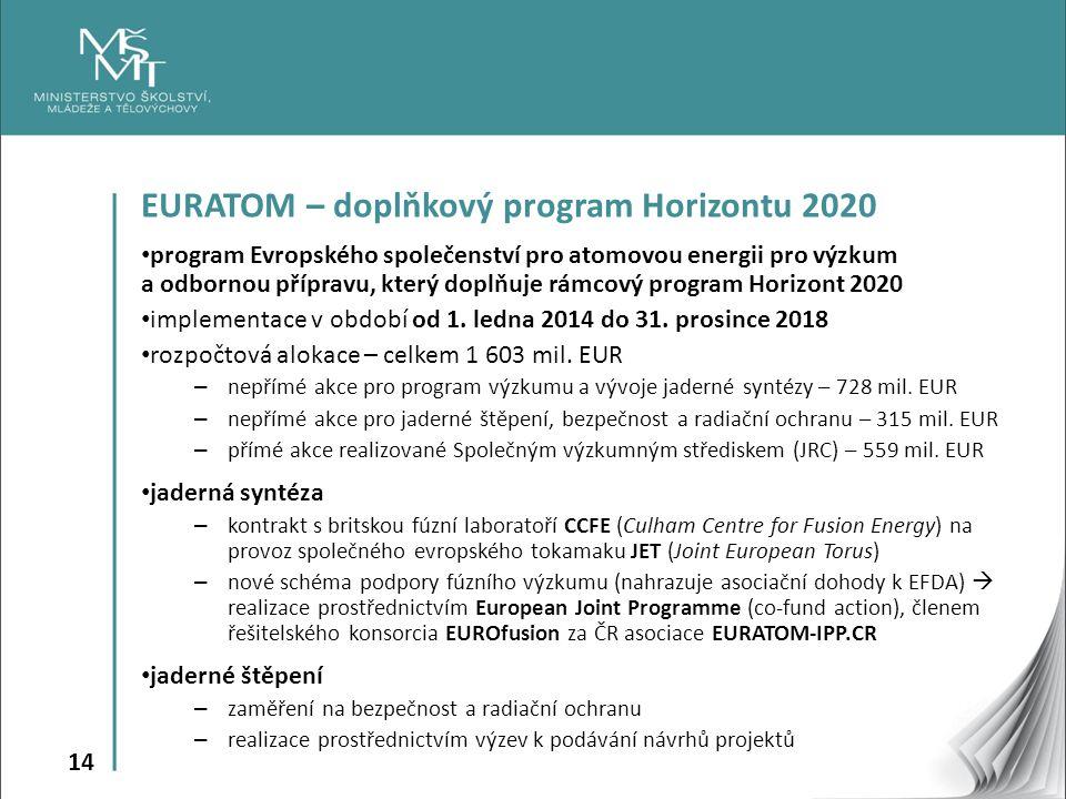 14 EURATOM – doplňkový program Horizontu 2020 program Evropského společenství pro atomovou energii pro výzkum a odbornou přípravu, který doplňuje rámcový program Horizont 2020 implementace v období od 1.