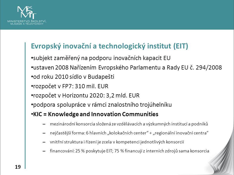 19 Evropský inovační a technologický institut (EIT) subjekt zaměřený na podporu inovačních kapacit EU ustaven 2008 Nařízením Evropského Parlamentu a Rady EU č.