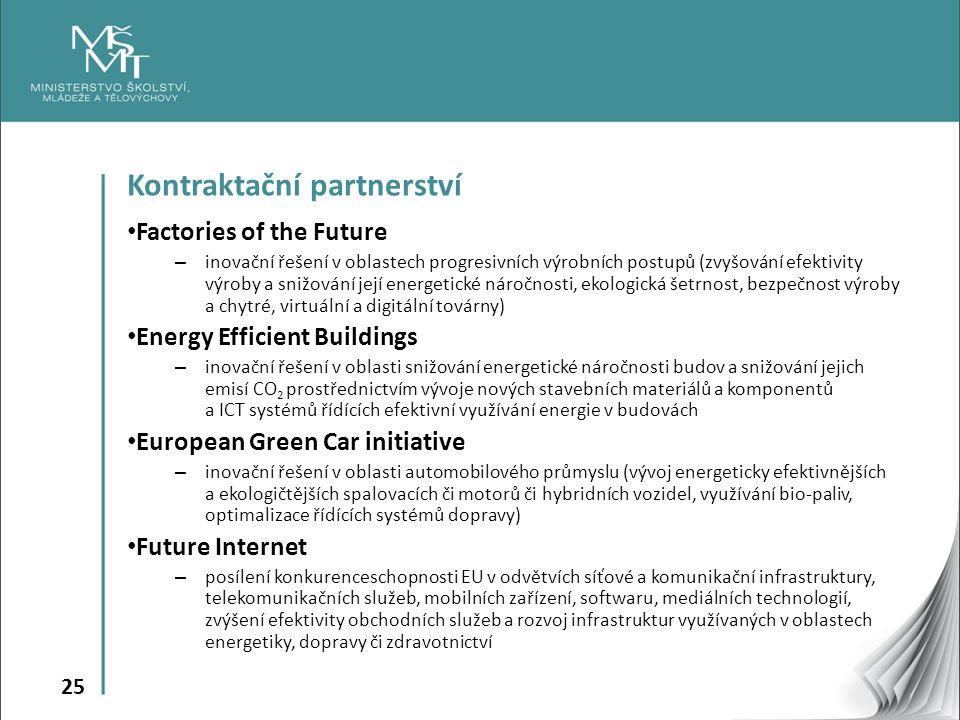 25 Kontraktační partnerství Factories of the Future – inovační řešení v oblastech progresivních výrobních postupů (zvyšování efektivity výroby a snižování její energetické náročnosti, ekologická šetrnost, bezpečnost výroby a chytré, virtuální a digitální továrny) Energy Efficient Buildings – inovační řešení v oblasti snižování energetické náročnosti budov a snižování jejich emisí CO 2 prostřednictvím vývoje nových stavebních materiálů a komponentů a ICT systémů řídících efektivní využívání energie v budovách European Green Car initiative – inovační řešení v oblasti automobilového průmyslu (vývoj energeticky efektivnějších a ekologičtějších spalovacích či motorů či hybridních vozidel, využívání bio-paliv, optimalizace řídících systémů dopravy) Future Internet – posílení konkurenceschopnosti EU v odvětvích síťové a komunikační infrastruktury, telekomunikačních služeb, mobilních zařízení, softwaru, mediálních technologií, zvýšení efektivity obchodních služeb a rozvoj infrastruktur využívaných v oblastech energetiky, dopravy či zdravotnictví