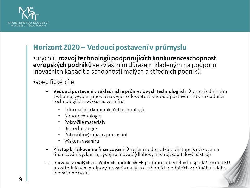 9 Horizont 2020 – Vedoucí postavení v průmyslu urychlit rozvoj technologií podporujících konkurenceschopnost evropských podniků se zvláštním důrazem kladeným na podporu inovačních kapacit a schopností malých a středních podniků specifické cíle – Vedoucí postavení v základních a průmyslových technologiích  prostřednictvím výzkumu, vývoje a inovací rozvíjet celosvětově vedoucí postavení EU v základních technologiích a výzkumu vesmíru Informační a komunikační technologie Nanotechnologie Pokročilé materiály Biotechnologie Pokročilá výroba a zpracování Výzkum vesmíru – Přístup k rizikovému financování  řešení nedostatků v přístupu k rizikovému financování výzkumu, vývoje a inovací (dluhový nástroj, kapitálový nástroj) – Inovace v malých a středních podnicích  podpořit udržitelný hospodářský růst EU prostřednictvím podpory inovací v malých a středních podnicích v průběhu celého inovačního cyklu