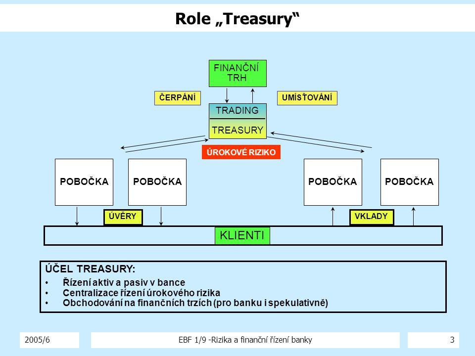 2005/6EBF 1/9 -Rizika a finanční řízení banky3 ÚČEL TREASURY: Řízení aktiv a pasiv v bance Centralizace řízení úrokového rizika Obchodování na finančn