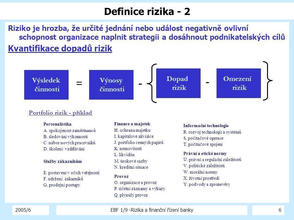 2005/6EBF 1/9 -Rizika a finanční řízení banky6 Definice rizika - 2 Riziko je hrozba, že určité jednání nebo událost negativně ovlivní schopnost organi