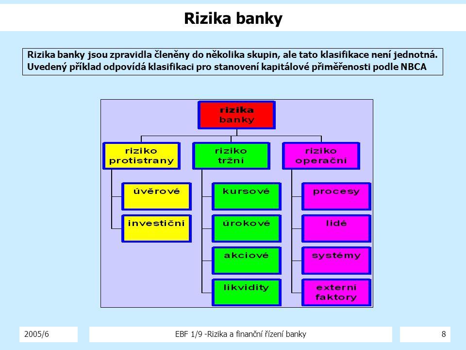 2005/6EBF 1/9 -Rizika a finanční řízení banky8 Rizika banky Rizika banky jsou zpravidla členěny do několika skupin, ale tato klasifikace není jednotná