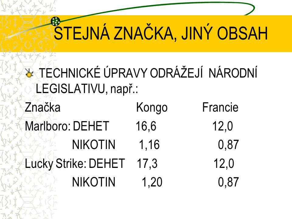 STEJNÁ ZNAČKA, JINÝ OBSAH TECHNICKÉ ÚPRAVY ODRÁŽEJÍ NÁRODNÍ LEGISLATIVU, např.: Značka Kongo Francie Marlboro: DEHET 16,6 12,0 NIKOTIN 1,16 0,87 Lucky