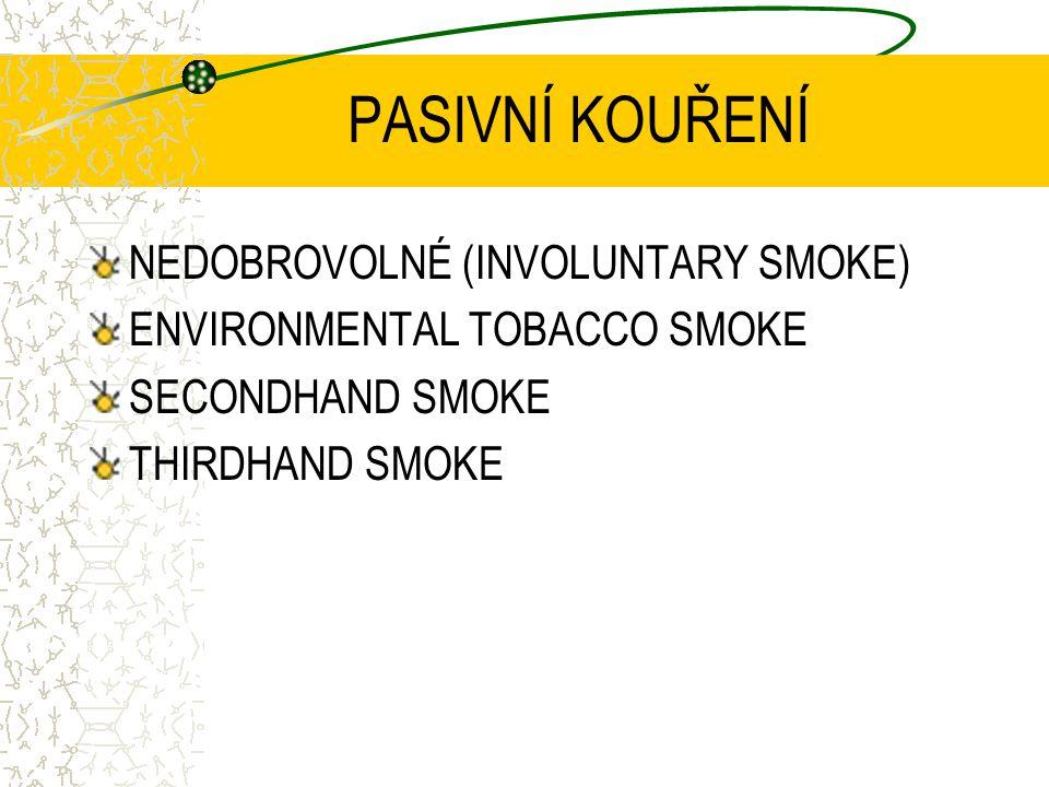 PASIVNÍ KOUŘENÍ NEDOBROVOLNÉ (INVOLUNTARY SMOKE) ENVIRONMENTAL TOBACCO SMOKE SECONDHAND SMOKE THIRDHAND SMOKE