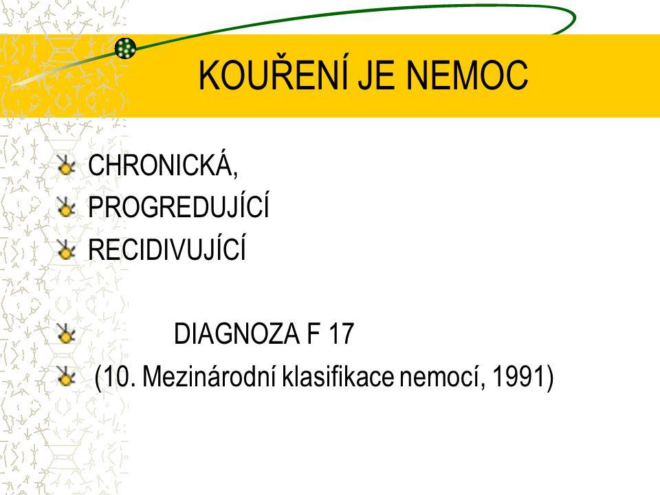 KOUŘENÍ JE NEMOC CHRONICKÁ, PROGREDUJÍCÍ RECIDIVUJÍCÍ DIAGNOZA F 17 (10. Mezinárodní klasifikace nemocí, 1991)