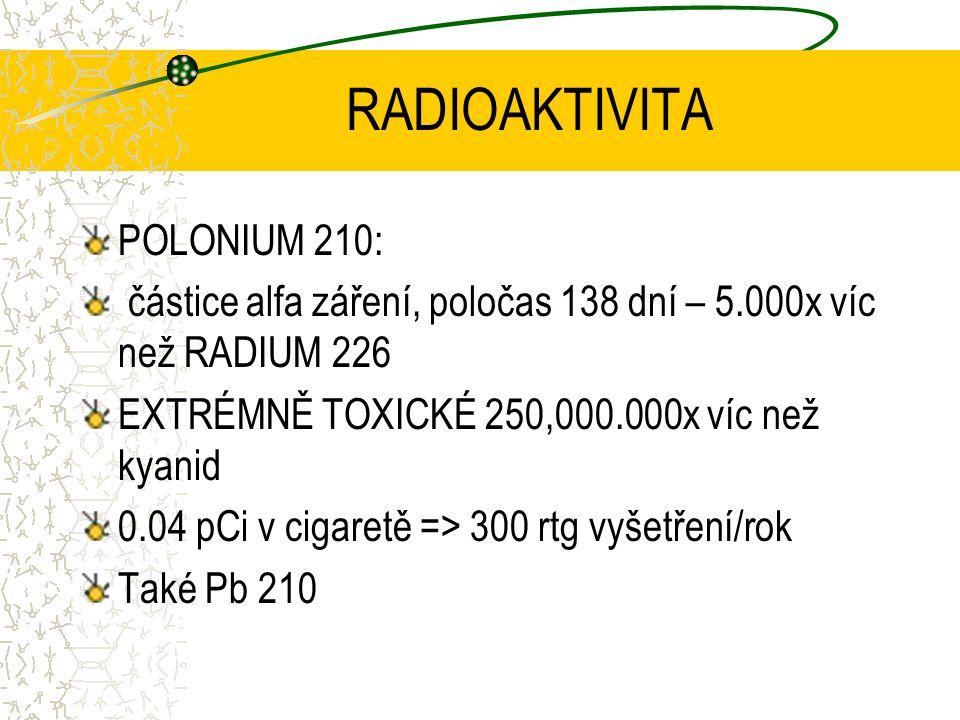 RADIOAKTIVITA POLONIUM 210: částice alfa záření, poločas 138 dní – 5.000x víc než RADIUM 226 EXTRÉMNĚ TOXICKÉ 250,000.000x víc než kyanid 0.04 pCi v c
