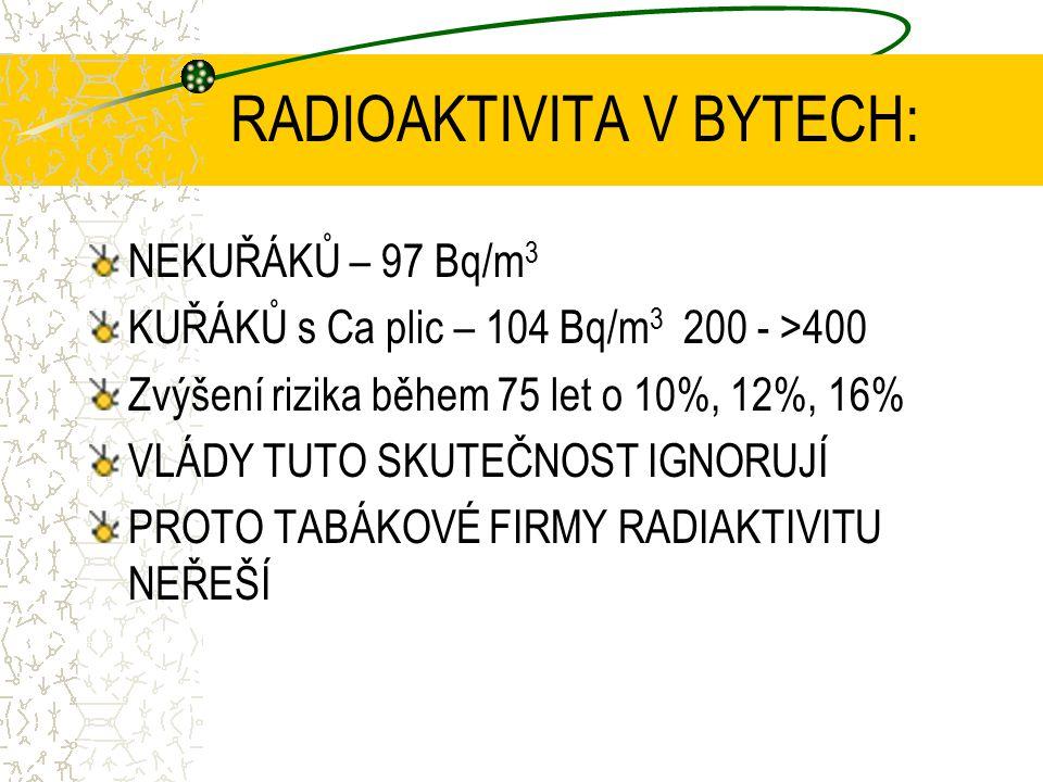 RADIOAKTIVITA V BYTECH: NEKUŘÁKŮ – 97 Bq/m 3 KUŘÁKŮ s Ca plic – 104 Bq/m 3 200 - >400 Zvýšení rizika během 75 let o 10%, 12%, 16% VLÁDY TUTO SKUTEČNOS