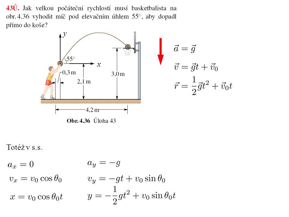 y x Řešení: 4,2-0,3 ? ? 55 0 9,83-2,1