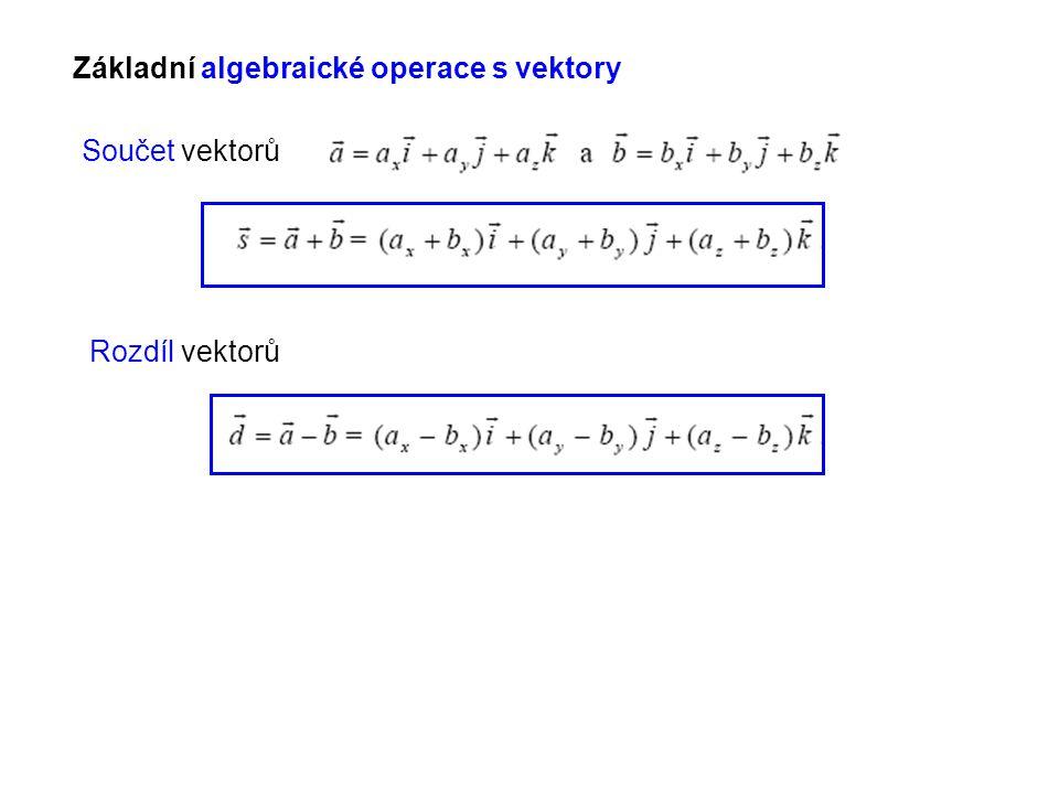 Základní algebraické operace s vektory Součet vektorů Rozdíl vektorů