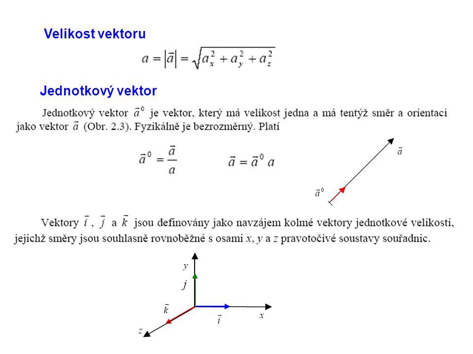 Velikost vektoru Jednotkový vektor
